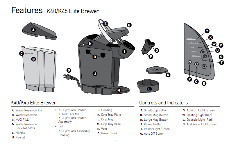 photo credit keurig - Keurig Elite K45