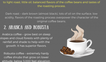 Coffee Cheat Sheet for Busy Moms